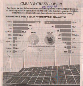 clean and green power